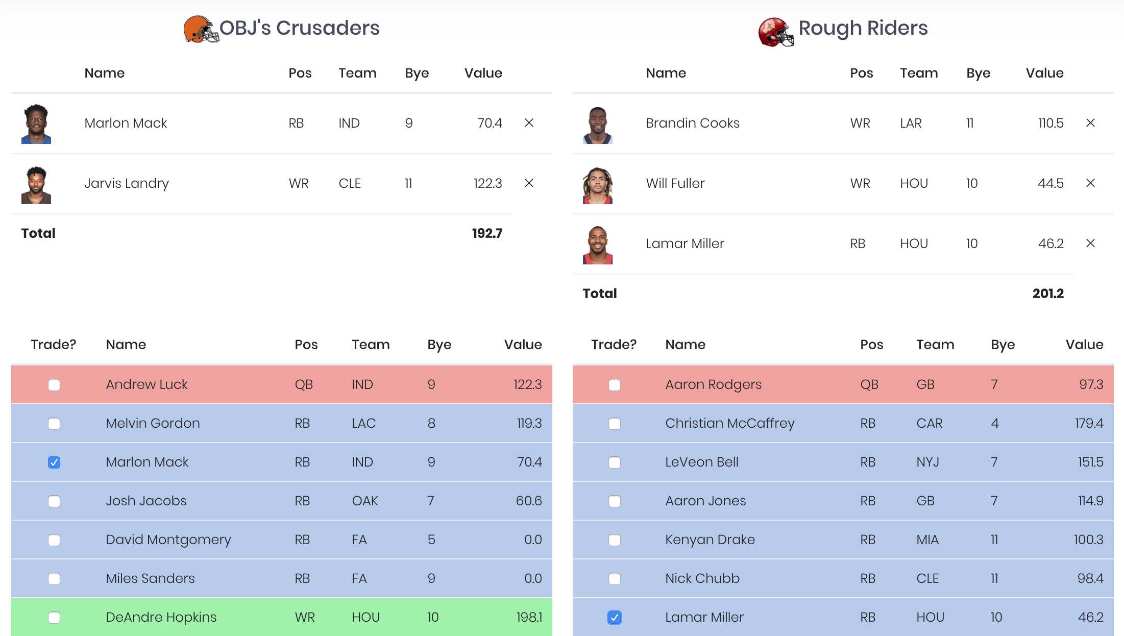 Fantasy Football Trade Analyzer